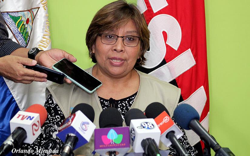 Minsa Oficializa 2,846 casos y 91 decesos por covid-19 en Nicaragua